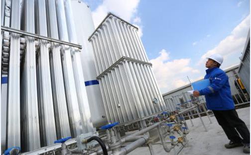广东工业气体检测站学习